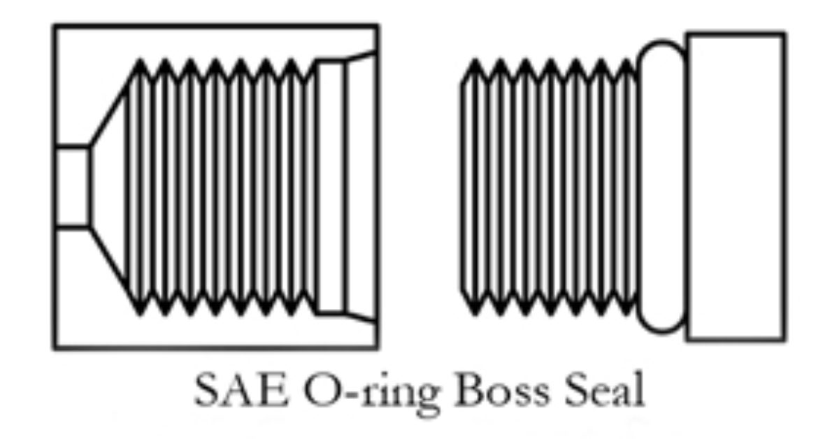 High Pressure O Ring Seals